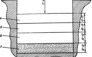 Кабачок цукеша: описание сорта, фото, способы и сроки посадки, уход, отзывы