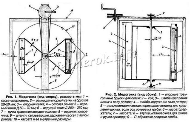 Медогонка Медуница: преимущества, характеристики, модельный ряд