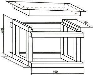 Ящики для пчелопакетов своими руками: виды, чертежи, инструкции, видео