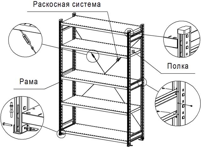Как правильно сделать стеллаж для рассады своими руками: фото, схемы, инструкции
