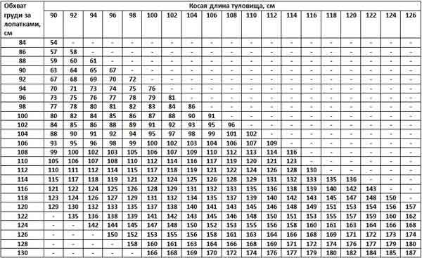 Сколько весит бык, корова, телёнок: средние показатели и как узнать вес животного