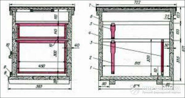 Улей Дадана: плюсы и минусы, чертежи, изготовление своими руками