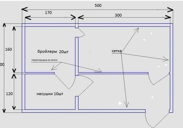 Зимний курятник на 20 кур своими руками: размеры, чертежи, строительство
